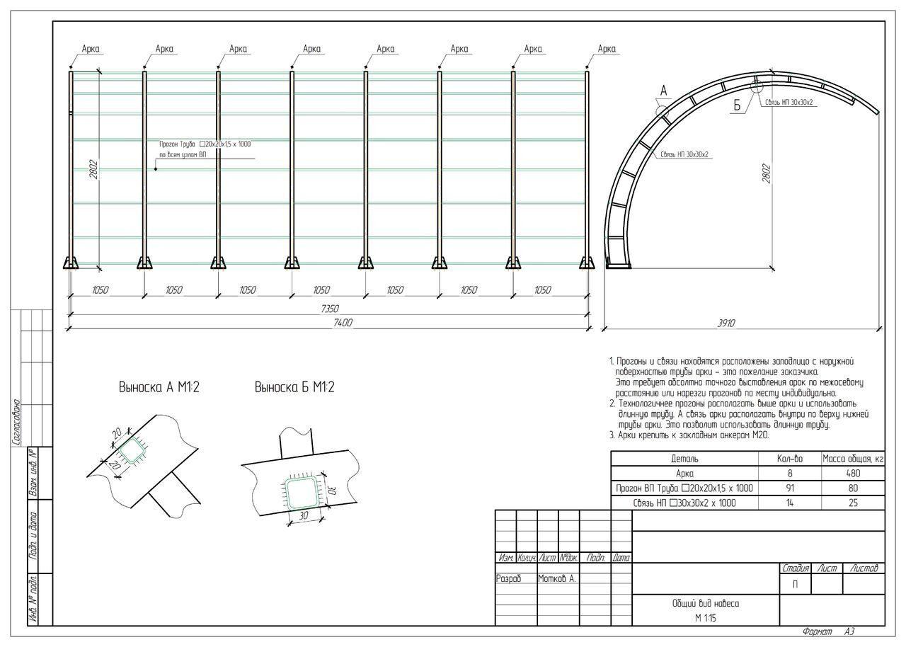Навес из профильной трубы конструкция и сборка